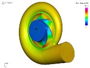 Centrifugal Pump Simulation