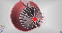 CFdesign Concept Model