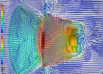 CFD Visualization
